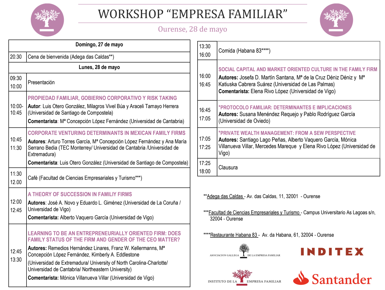 I WORKSHOP EMPRESA FAMILIAR